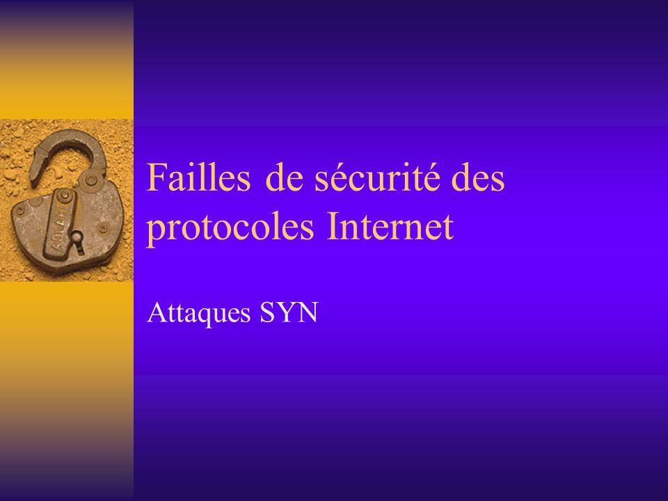 Failles de sécurité des protocoles Internet Attaques SYN