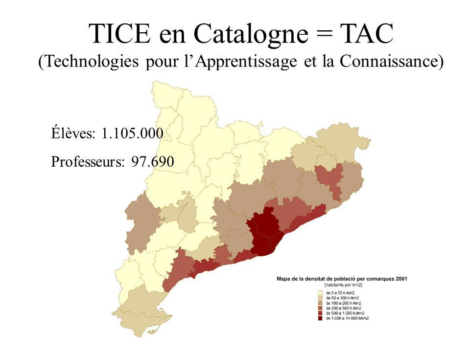 TICE en Catalogne = TAC (Technologies pour lApprentissage et la Connaissance) Élèves: 1.105.000 Professeurs: 97.690