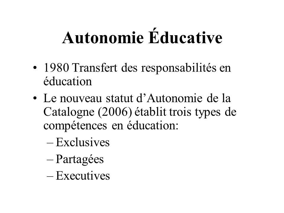 Autonomie Éducative 1980 Transfert des responsabilités en éducation Le nouveau statut dAutonomie de la Catalogne (2006) établit trois types de compétences en éducation: –Exclusives –Partagées –Executives