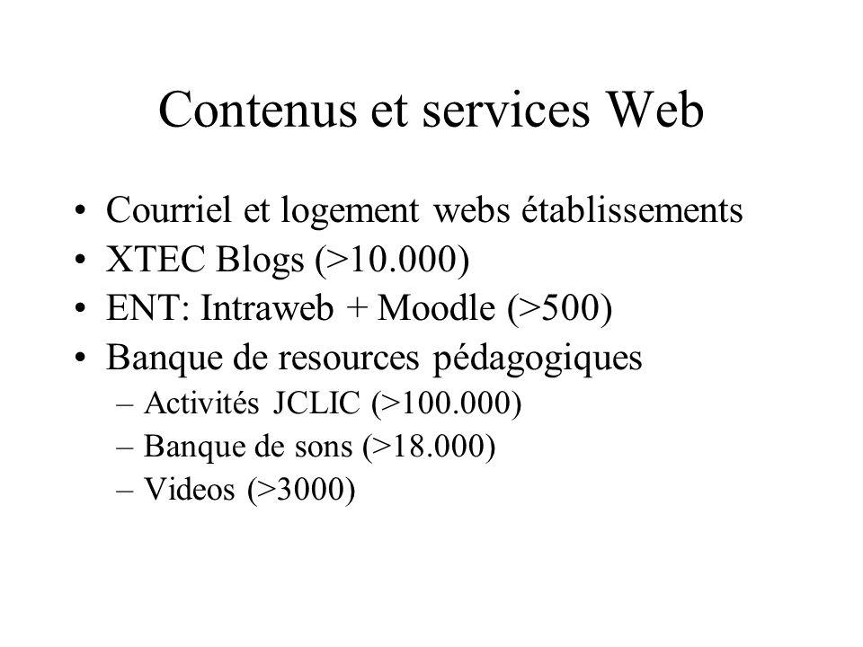 Contenus et services Web Courriel et logement webs établissements XTEC Blogs (>10.000) ENT: Intraweb + Moodle (>500) Banque de resources pédagogiques –Activités JCLIC (>100.000) –Banque de sons (>18.000) –Videos (>3000)