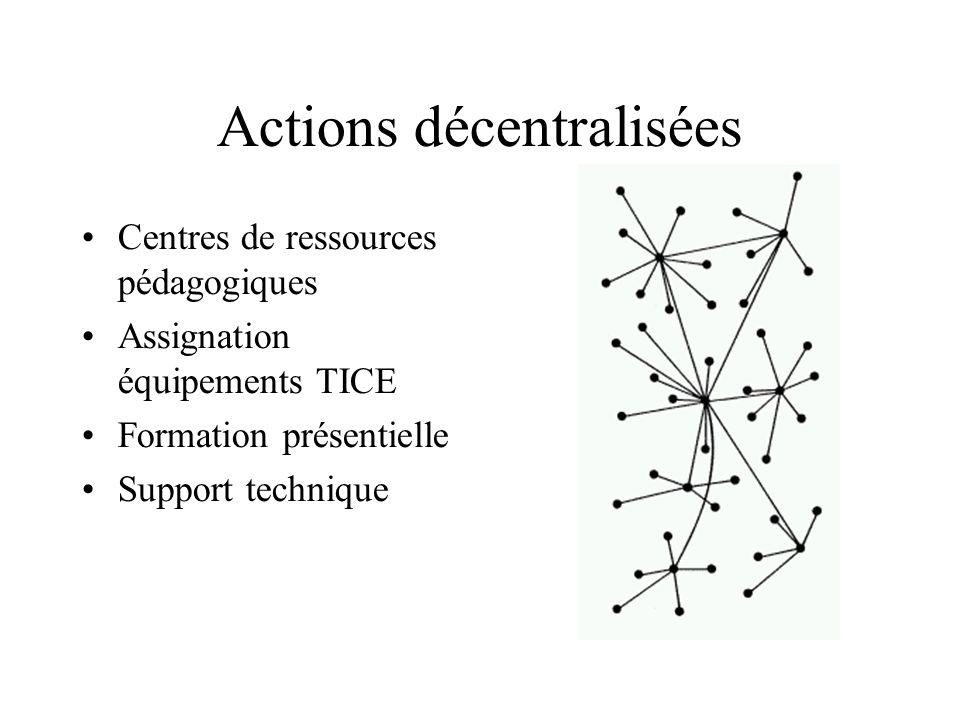 Actions décentralisées Centres de ressources pédagogiques Assignation équipements TICE Formation présentielle Support technique
