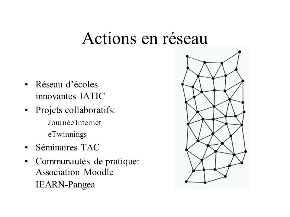 Actions en réseau Réseau décoles innovantes IATIC Projets collaboratifs: –Journée Internet –eTwinnings Séminaires TAC Communautés de pratique: Association Moodle IEARN-Pangea
