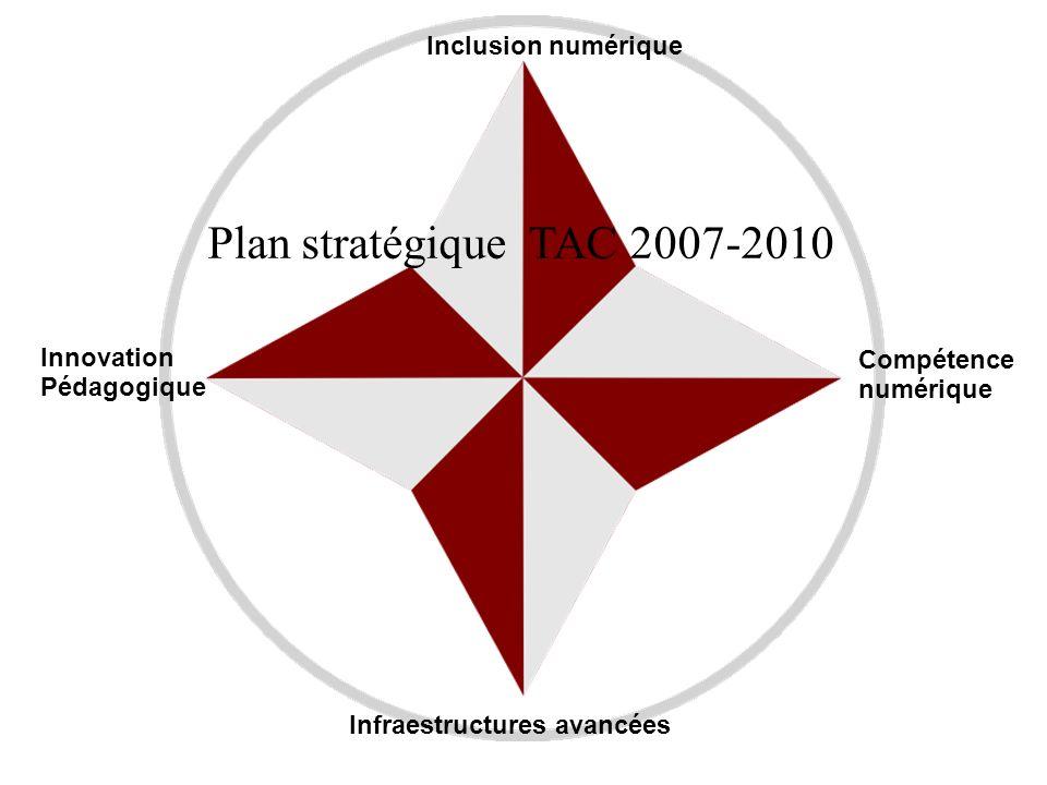 Inclusion numérique Compétence numérique Infraestructures avancées Innovation Pédagogique Plan stratégique TAC 2007-2010