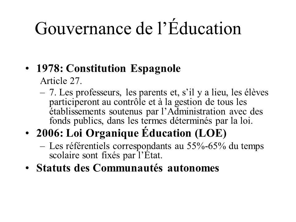Gouvernance de lÉducation 1978: Constitution Espagnole Article 27.