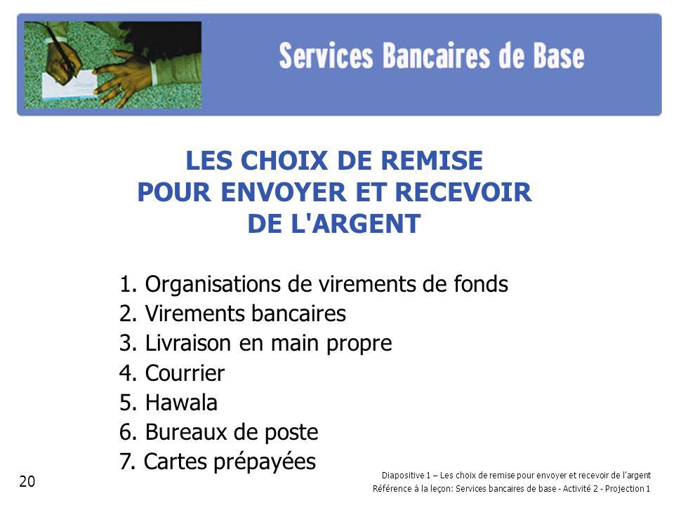 LES CHOIX DE REMISE POUR ENVOYER ET RECEVOIR DE L'ARGENT 1. Organisations de virements de fonds 2. Virements bancaires 3. Livraison en main propre 4.