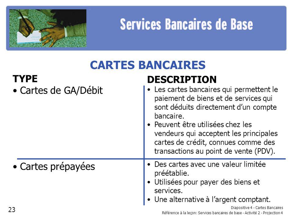 CARTES BANCAIRES Diapositive 4 - Cartes Bancaires Référence à la leçon: Services bancaires de base - Activité 2 - Projection 4 TYPE Cartes de GA/Débit