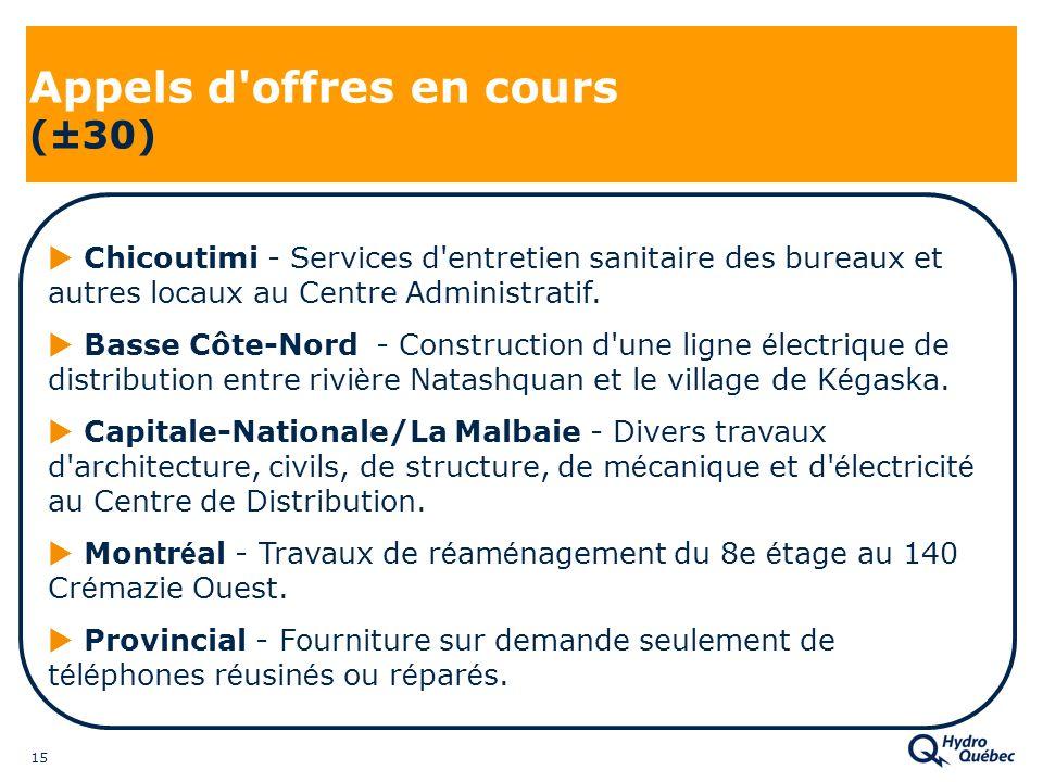 15 Appels d'offres en cours (±30) Chicoutimi - Services d'entretien sanitaire des bureaux et autres locaux au Centre Administratif. Basse Côte-Nord -