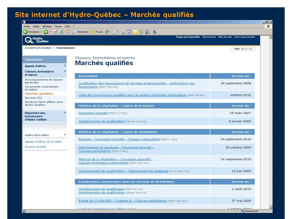Site internet dHydro-Québec – Marchés qualifiés