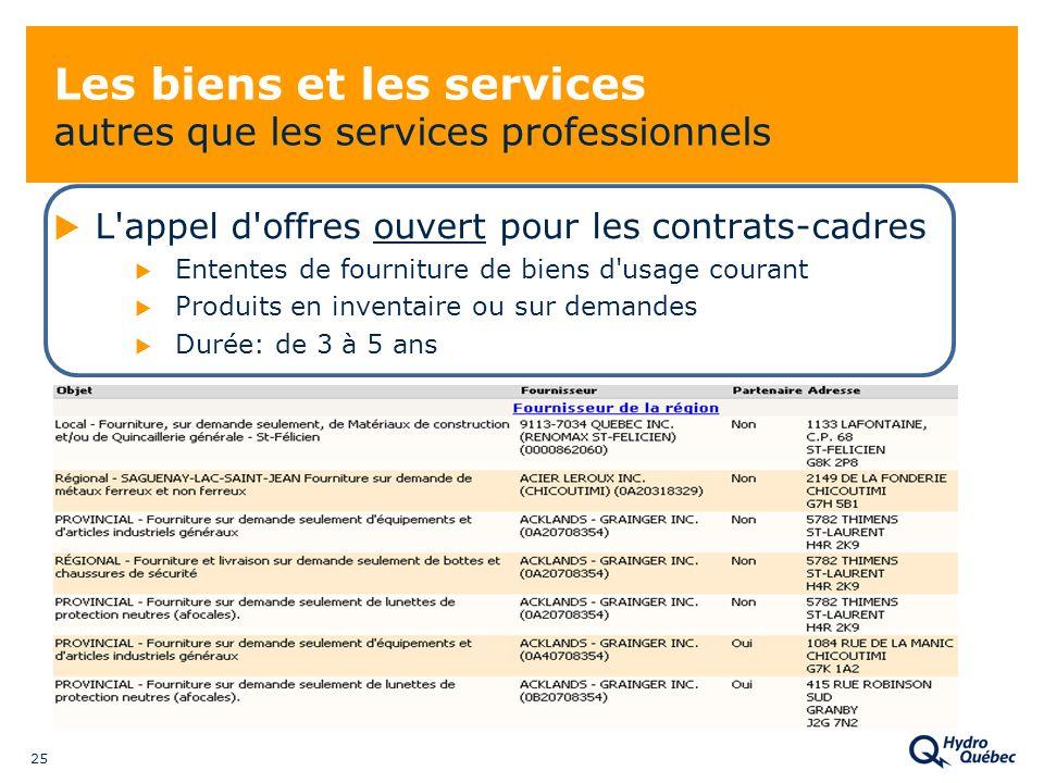 25 Les biens et les services autres que les services professionnels L'appel d'offres ouvert pour les contrats-cadres Ententes de fourniture de biens d