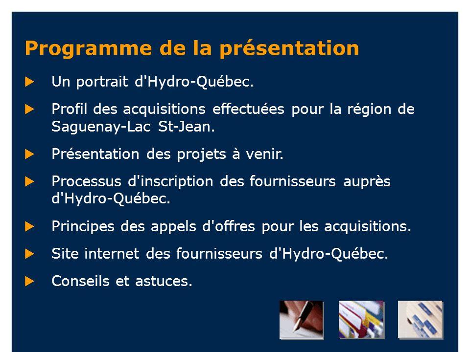 Programme de la présentation Un portrait d'Hydro-Québec. Profil des acquisitions effectuées pour la région de Saguenay-Lac St-Jean. Présentation des p