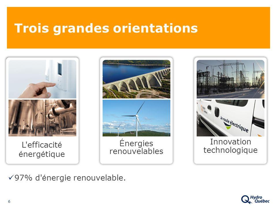 6 Trois grandes orientations L'efficacit é é nerg é tique É nergies renouvelables Innovation technologique 97% d' é nergie renouvelable.