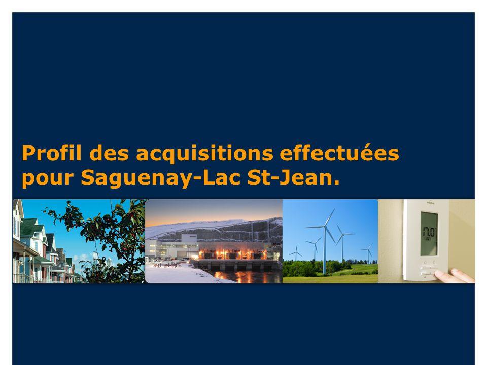 Profil des acquisitions effectuées pour Saguenay-Lac St-Jean.