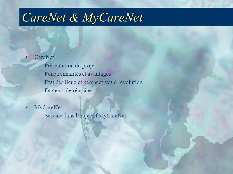 CareNet & MyCareNet CareNet –Présentation du projet –Fonctionnalités et avantages –Etat des lieux et perspectives d évolution –Facteurs de réussite MyCareNet –Service dans lobjectif MyCareNet