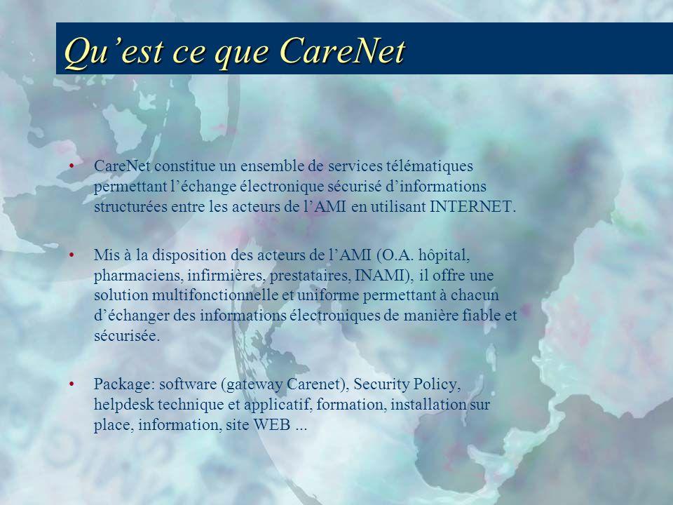Quest ce que CareNet CareNet constitue un ensemble de services télématiques permettant léchange électronique sécurisé dinformations structurées entre les acteurs de lAMI en utilisant INTERNET.