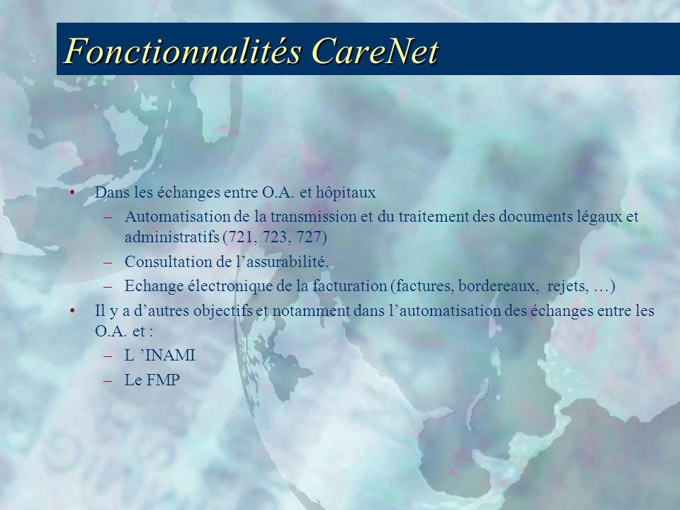 Fonctionnalités CareNet Dans les échanges entre O.A.
