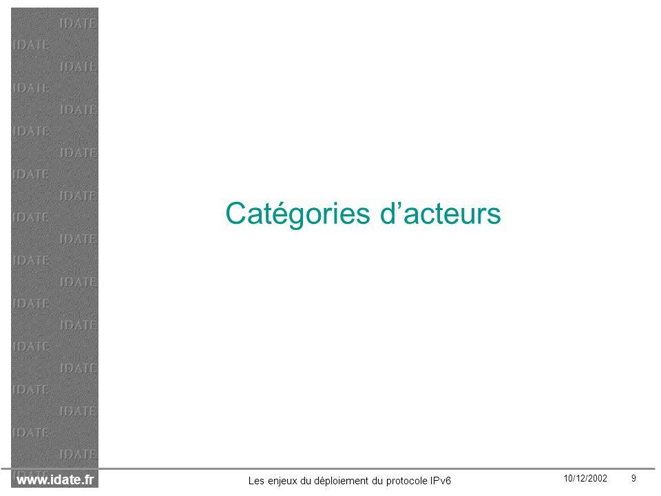 www.idate.fr 10/12/2002 40 Les enjeux du déploiement du protocole IPv6 Les enjeux concurrentiels et réglementaires (4) Les adresses : Allocation des adresses : un nouveau projet est en cours de discussion Une certaine opacité entoure les règles dattribution des adresses IPv6 en raison de labsence de visibilité sur le calendrier dadoption et du nombre dintervenants dans le processus.