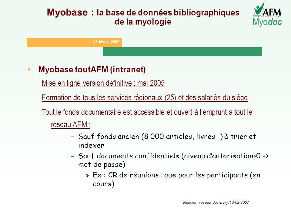 23 févier 2007 Myo doc Réunion réseau doc/Evry/13-02-2007 Myobase : la base de données bibliographiques de la myologie Myobase toutAFM (intranet) Mise