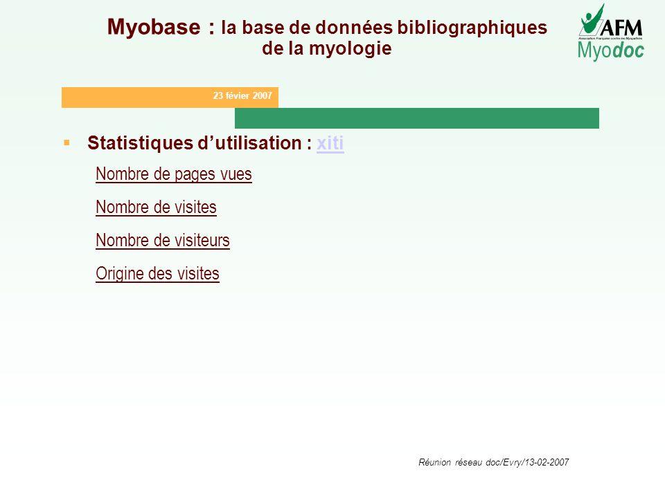 23 févier 2007 Myo doc Réunion réseau doc/Evry/13-02-2007 Myobase : la base de données bibliographiques de la myologie Statistiques dutilisation : xit