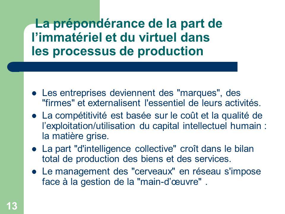 13 La prépondérance de la part de limmatériel et du virtuel dans les processus de production Les entreprises deviennent des marques , des firmes et externalisent l essentiel de leurs activités.