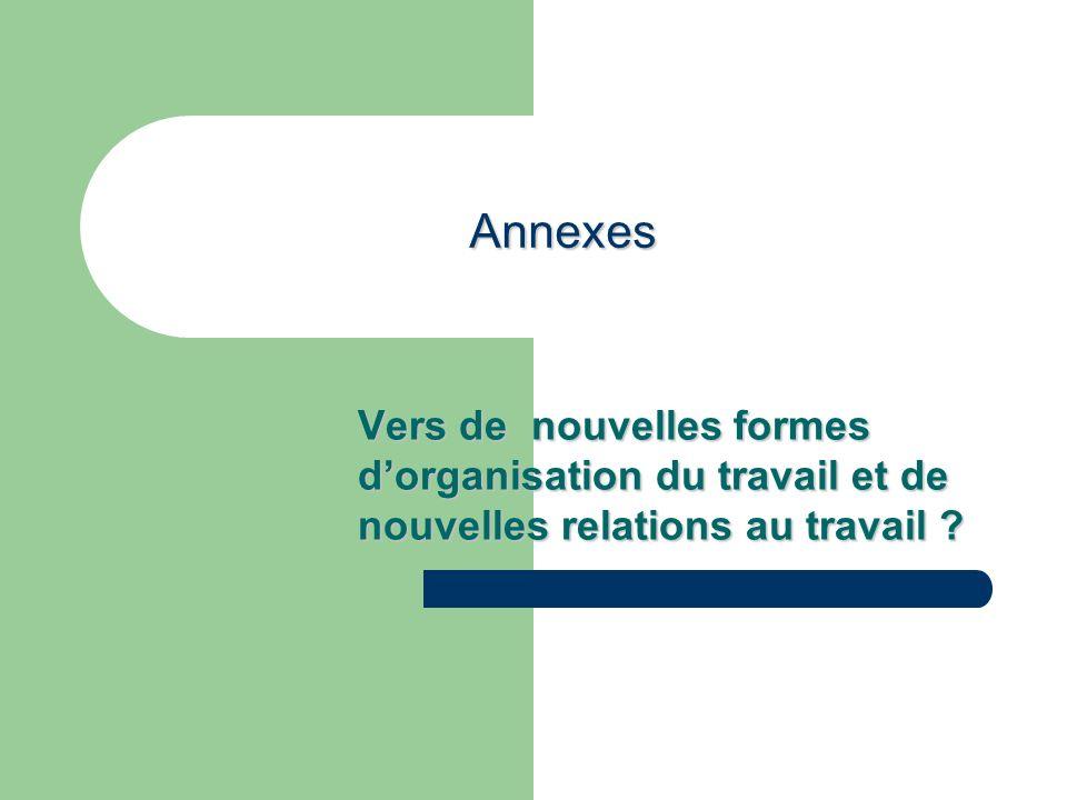 Annexes Vers de nouvelles formes dorganisation du travail et de nouvelles relations au travail