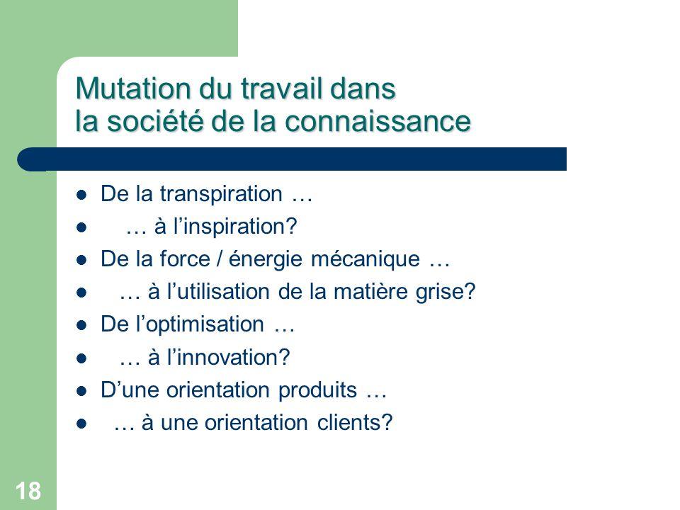 18 Mutation du travail dans la société de la connaissance De la transpiration … … à linspiration.