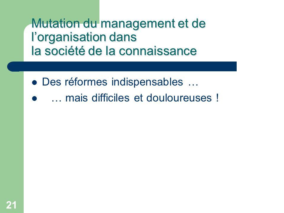 21 Mutation du management et de lorganisation dans la société de la connaissance Des réformes indispensables … … mais difficiles et douloureuses !