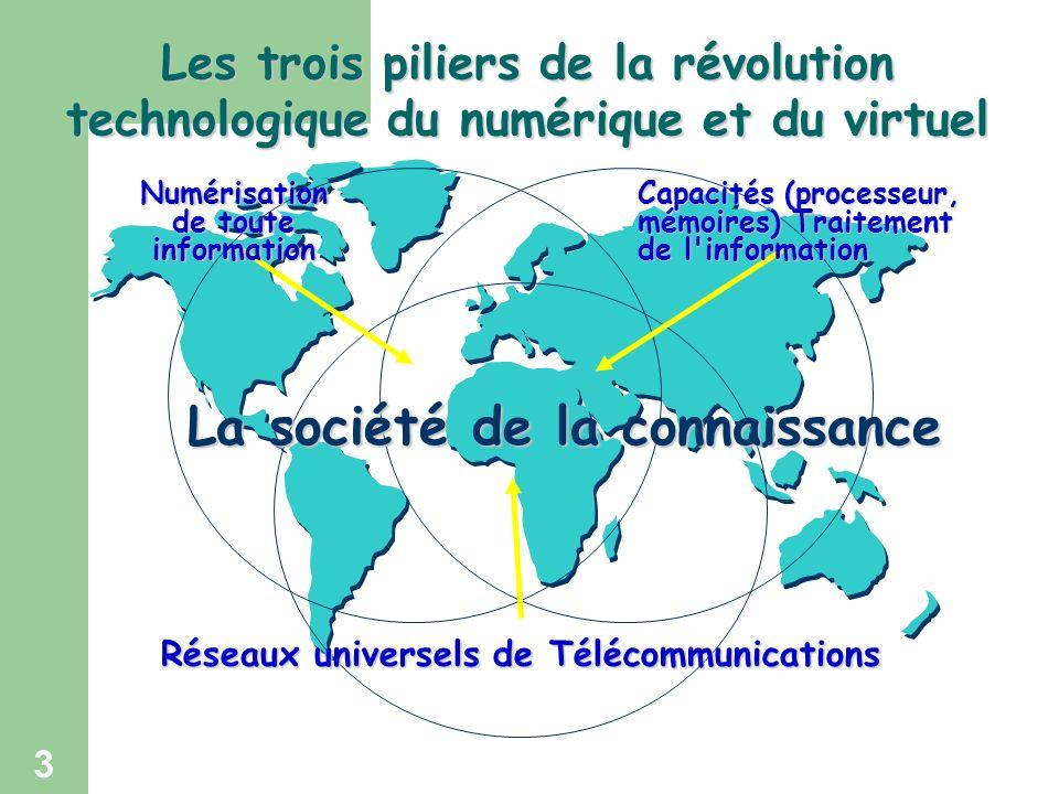 Les trois piliers de la révolution technologique du numérique et du virtuel Numérisation de toute information Capacités (processeur, mémoires) Traitement de l information Réseaux universels de Télécommunications La société de la connaissance 3