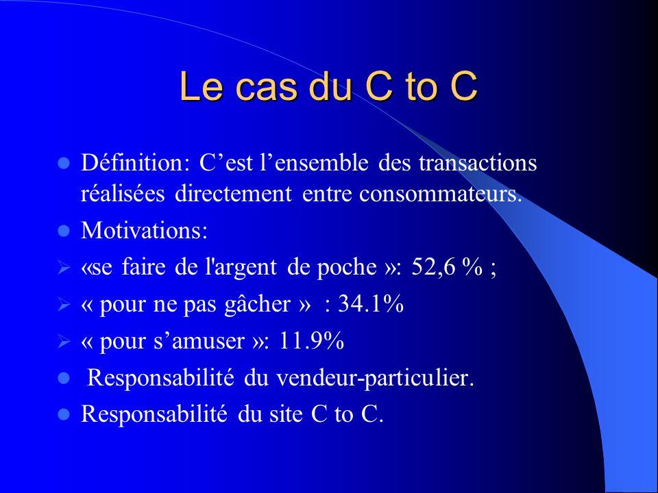 Le cas du C to C Définition: Cest lensemble des transactions réalisées directement entre consommateurs. Motivations: «se faire de l'argent de poche »: