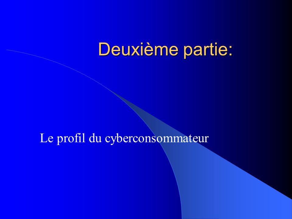 Deuxième partie: Le profil du cyberconsommateur