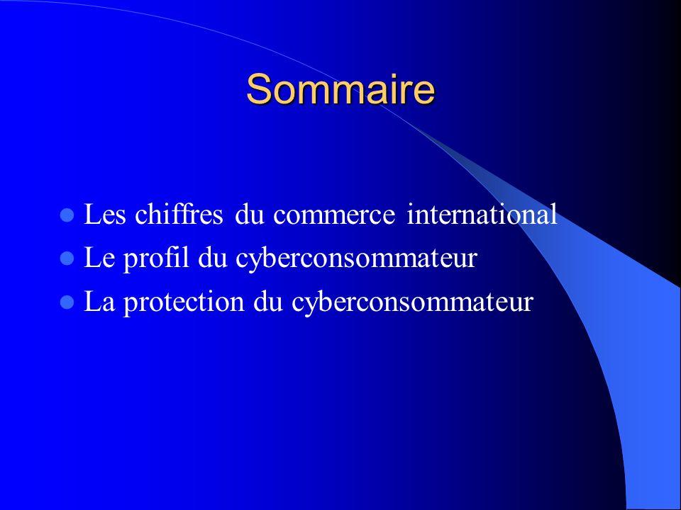 Sommaire Les chiffres du commerce international Le profil du cyberconsommateur La protection du cyberconsommateur
