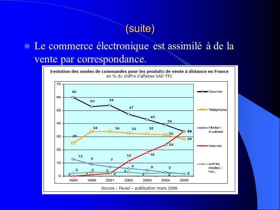 (suite) Le commerce électronique est assimilé à de la vente par correspondance.