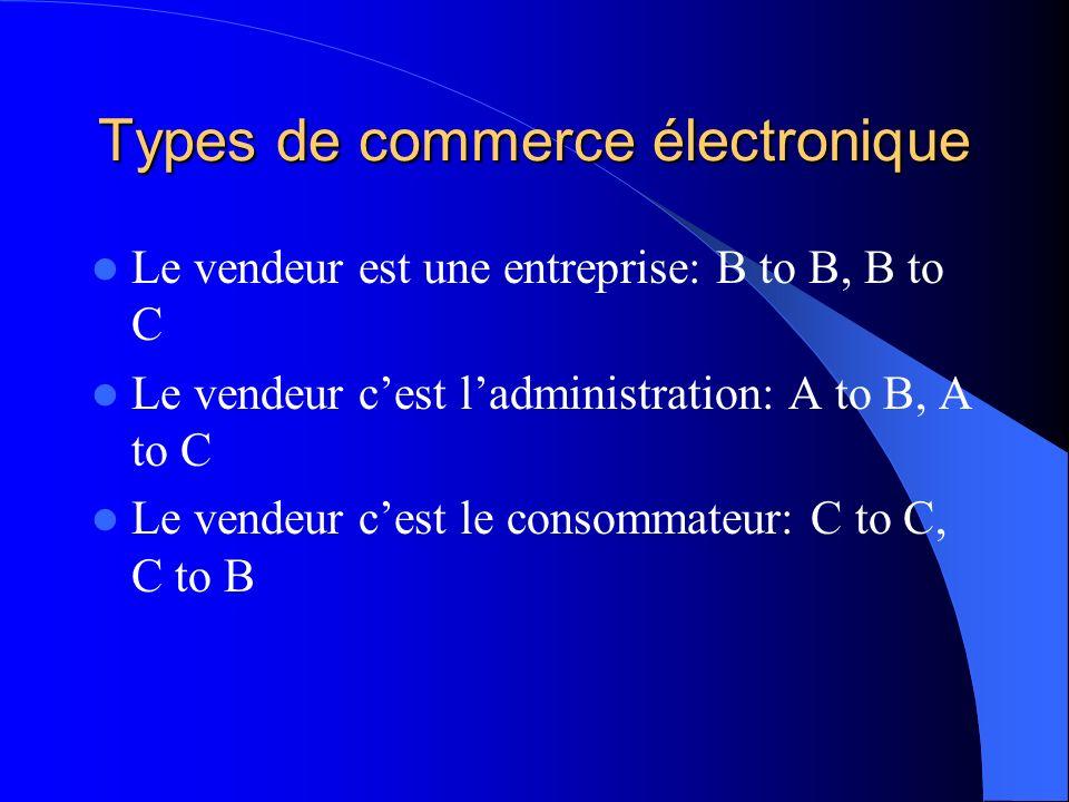 Types de commerce électronique Le vendeur est une entreprise: B to B, B to C Le vendeur cest ladministration: A to B, A to C Le vendeur cest le consom