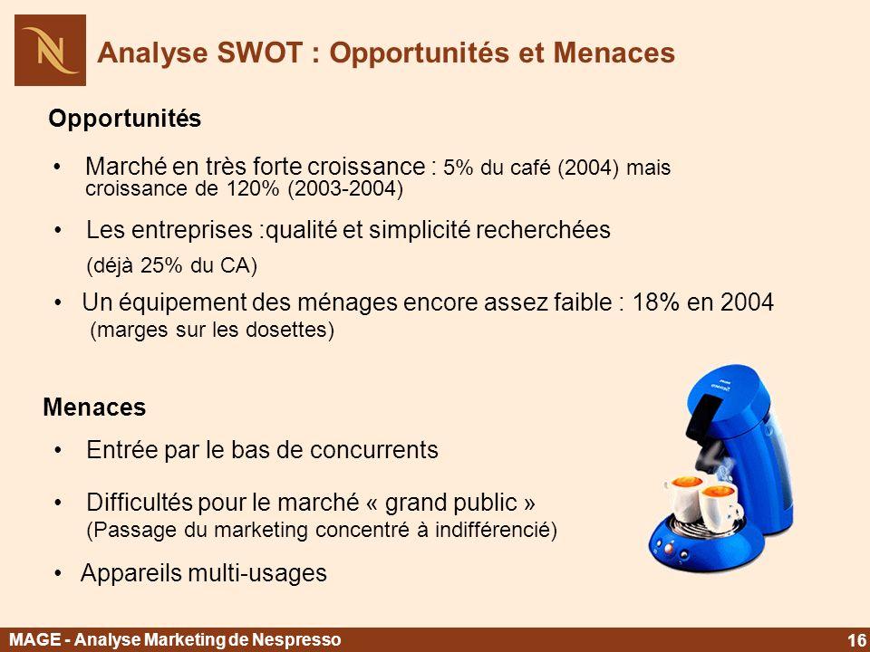 Marché en très forte croissance : 5% du café (2004) mais croissance de 120% (2003-2004) Les entreprises :qualité et simplicité recherchées (déjà 25% d
