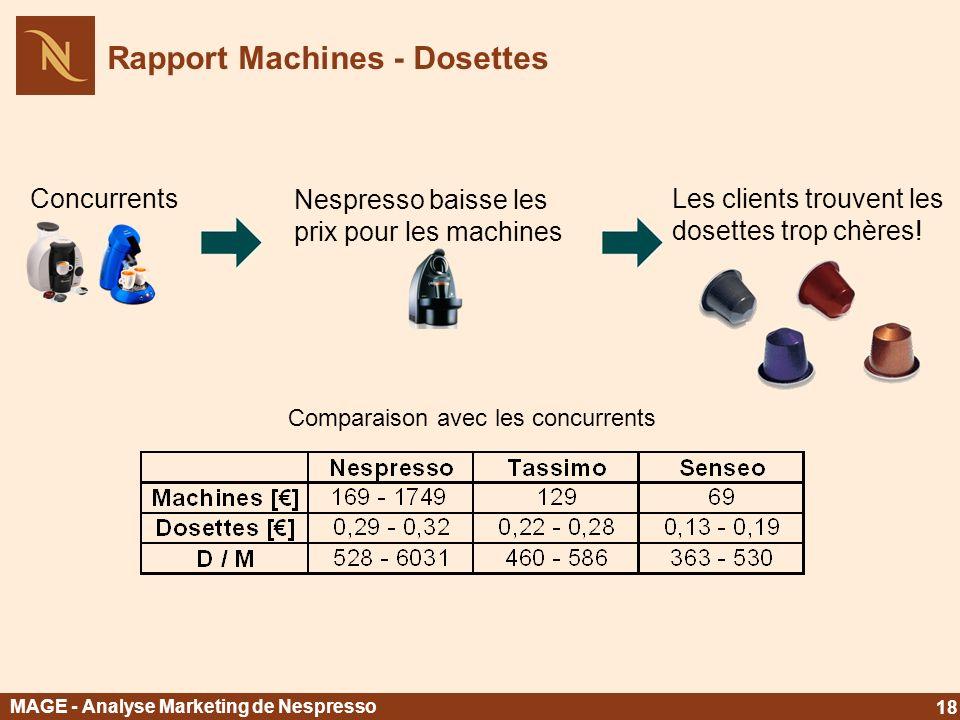 Rapport Machines - Dosettes Concurrents Nespresso baisse les prix pour les machines Comparaison avec les concurrents MAGE - Analyse Marketing de Nespr