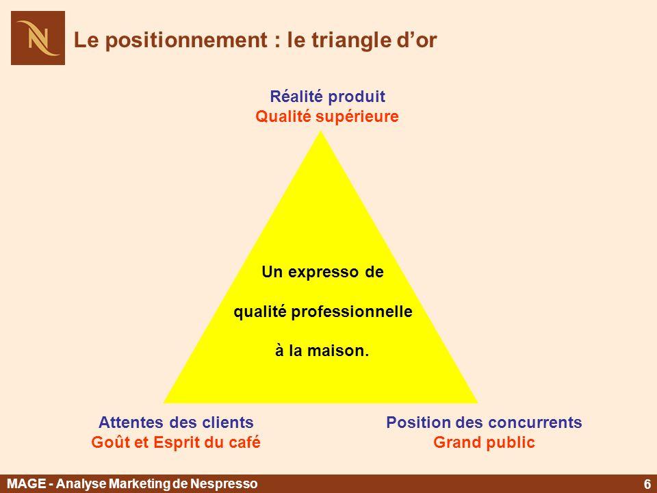 Le positionnement : le triangle dor Un expresso de qualité professionnelle à la maison. Position des concurrents Grand public Réalité produit Qualité