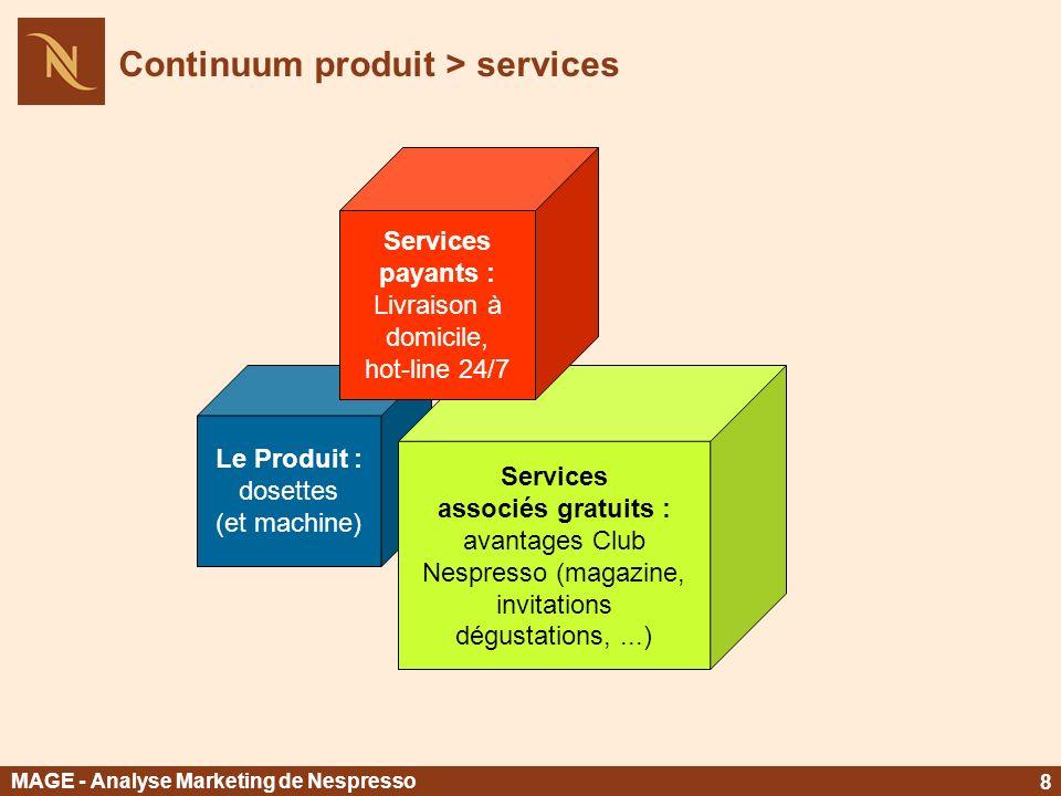 Continuum produit > services Le Produit : dosettes (et machine) Services associés gratuits : avantages Club Nespresso (magazine, invitations dégustati