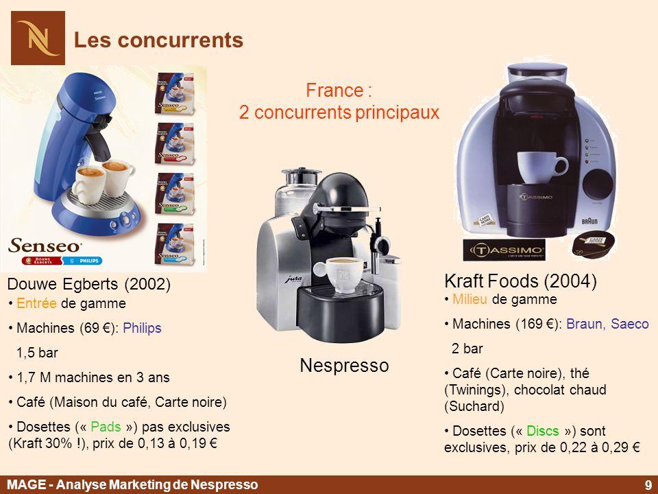 Nespresso France : 2 concurrents principaux Milieu de gamme Machines (169 ): Braun, Saeco 2 bar Café (Carte noire), thé (Twinings), chocolat chaud (Su