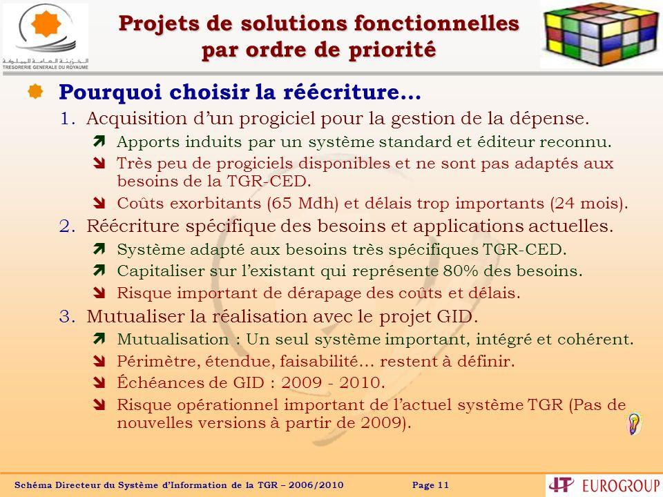 Schéma Directeur du Système dInformation de la TGR – 2006/2010 Page 11 Pourquoi choisir la réécriture… 1.Acquisition dun progiciel pour la gestion de