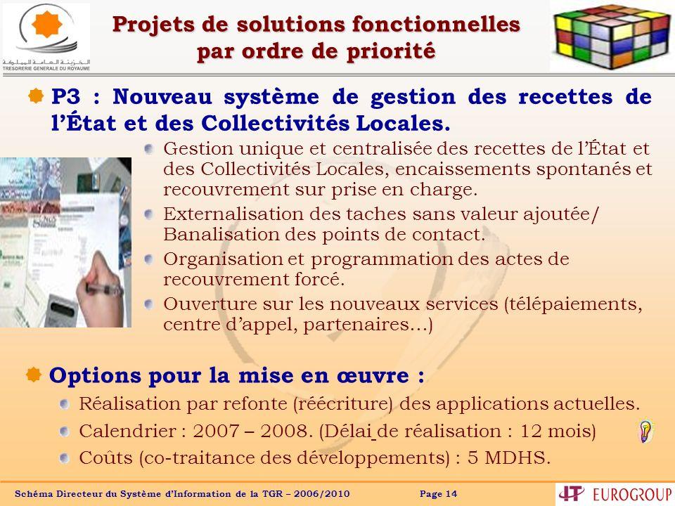 Schéma Directeur du Système dInformation de la TGR – 2006/2010 Page 14 Projets de solutions fonctionnelles par ordre de priorité P3 : Nouveau système