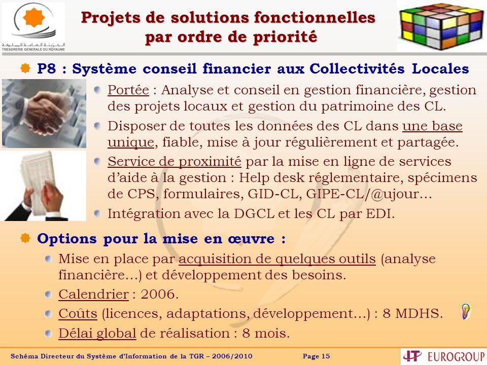 Schéma Directeur du Système dInformation de la TGR – 2006/2010 Page 15 Projets de solutions fonctionnelles par ordre de priorité P8 : Système conseil