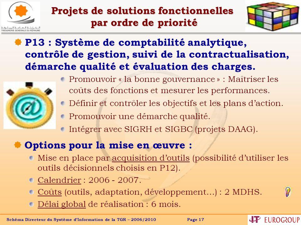 Schéma Directeur du Système dInformation de la TGR – 2006/2010 Page 17 Projets de solutions fonctionnelles par ordre de priorité Promouvoir « la bonne