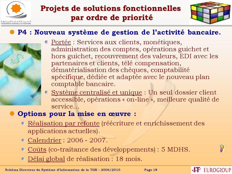 Schéma Directeur du Système dInformation de la TGR – 2006/2010 Page 18 Projets de solutions fonctionnelles par ordre de priorité P4 : Nouveau système