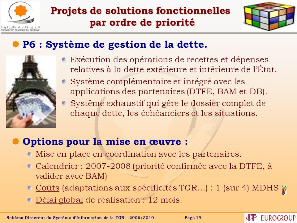 Schéma Directeur du Système dInformation de la TGR – 2006/2010 Page 19 Projets de solutions fonctionnelles par ordre de priorité P6 : Système de gesti