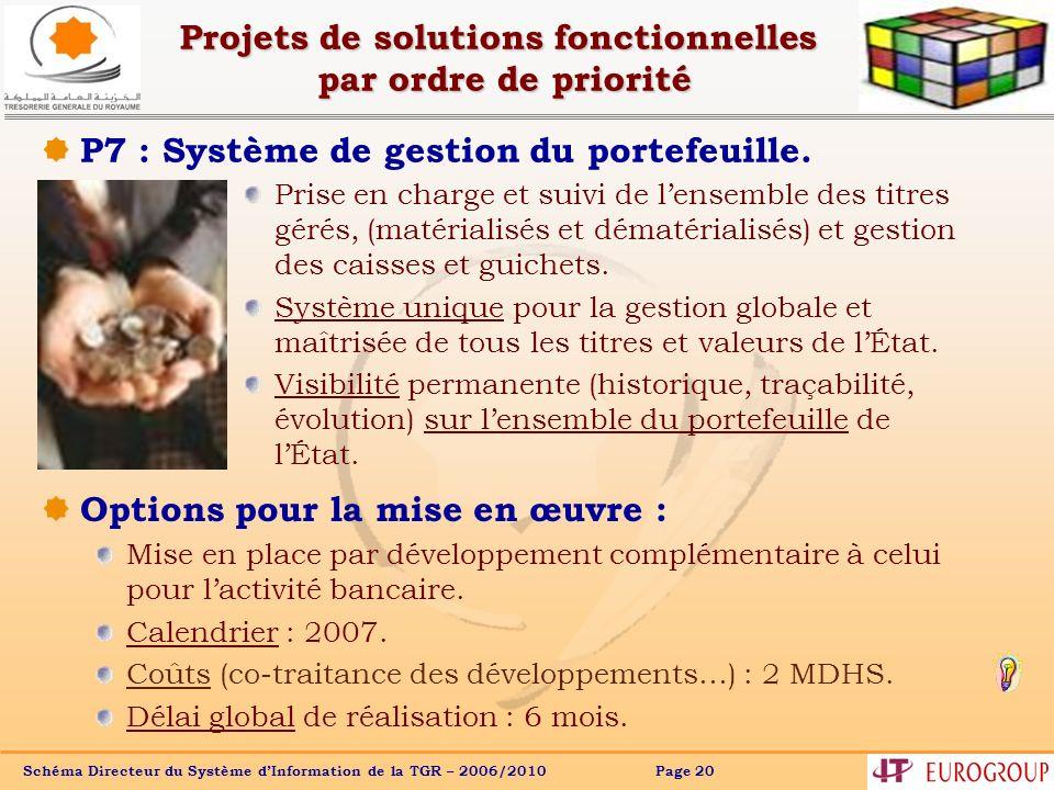 Schéma Directeur du Système dInformation de la TGR – 2006/2010 Page 20 Projets de solutions fonctionnelles par ordre de priorité P7 : Système de gesti