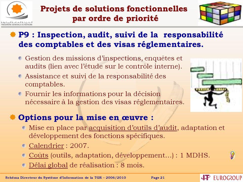 Schéma Directeur du Système dInformation de la TGR – 2006/2010 Page 21 Projets de solutions fonctionnelles par ordre de priorité P9 : Inspection, audi