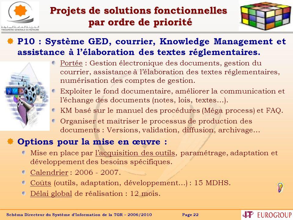 Schéma Directeur du Système dInformation de la TGR – 2006/2010 Page 22 Projets de solutions fonctionnelles par ordre de priorité P10 : Système GED, co