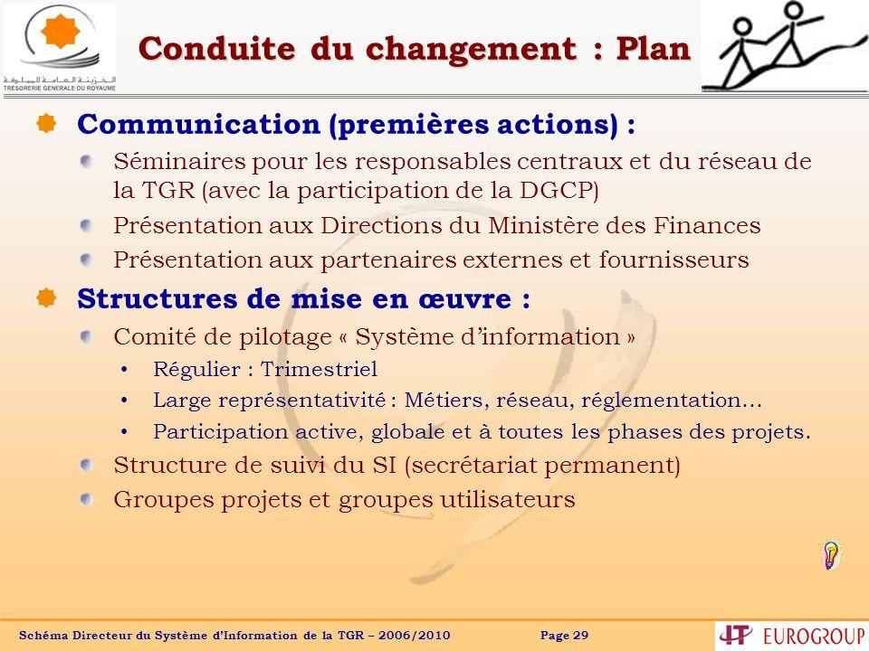 Schéma Directeur du Système dInformation de la TGR – 2006/2010 Page 29 Conduite du changement : Plan Communication (premières actions) : Séminaires po
