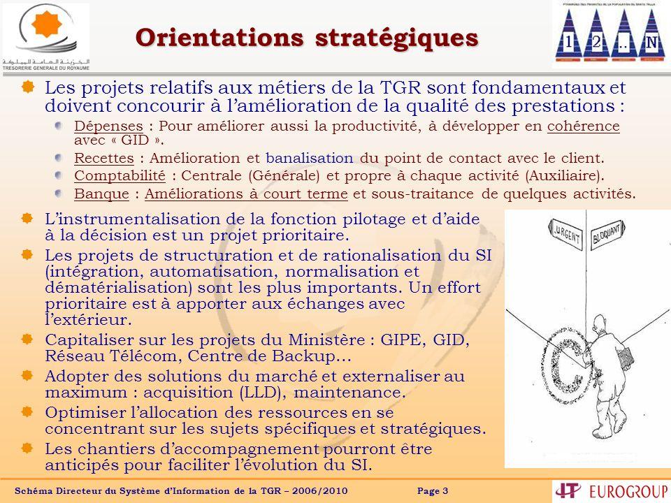 Schéma Directeur du Système dInformation de la TGR – 2006/2010 Page 14 Projets de solutions fonctionnelles par ordre de priorité P3 : Nouveau système de gestion des recettes de lÉtat et des Collectivités Locales.
