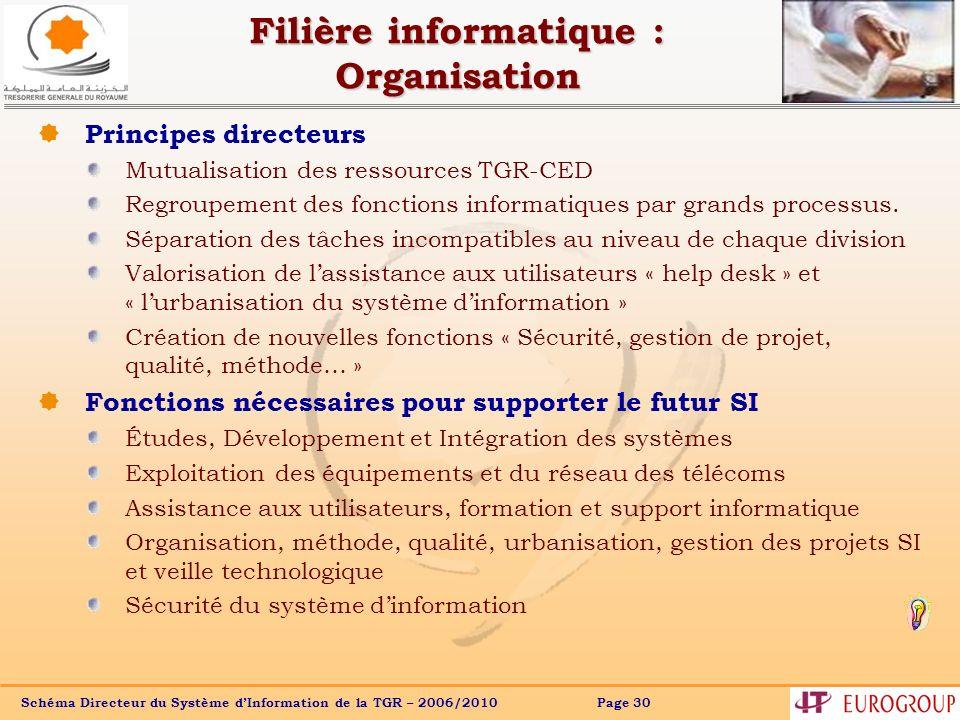 Schéma Directeur du Système dInformation de la TGR – 2006/2010 Page 30 Filière informatique : Organisation Principes directeurs Mutualisation des ress