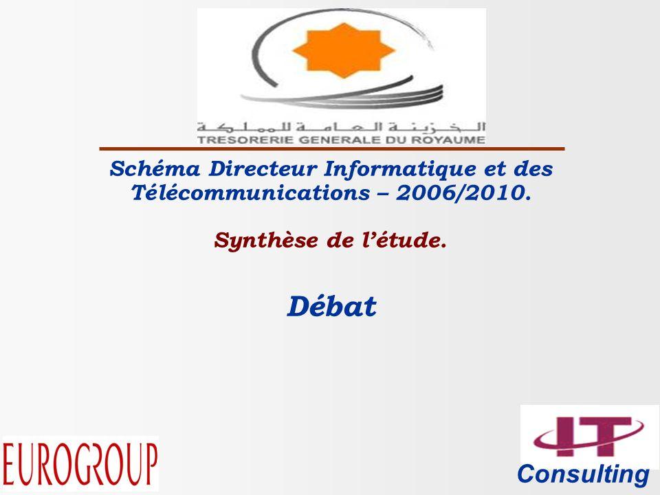Consulting Schéma Directeur Informatique et des Télécommunications – 2006/2010. Synthèse de létude. Débat